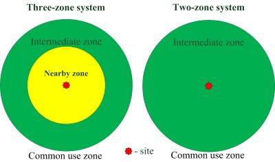 23zone